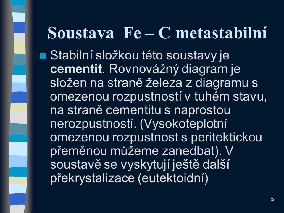 5 Soustava Fe – C metastabilní Stabilní složkou této soustavy je cementit.