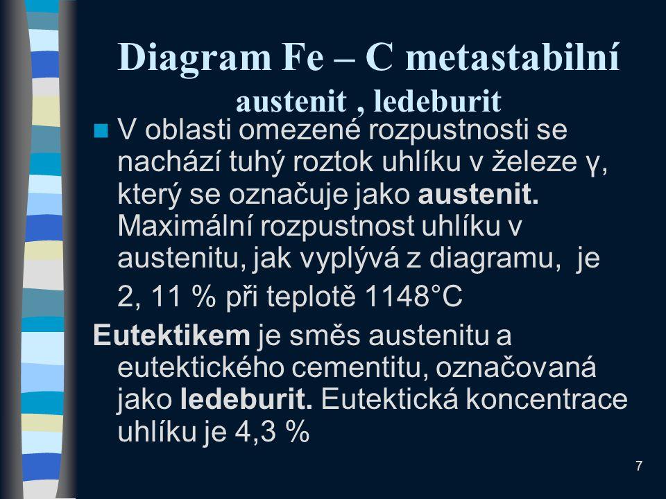 7 Diagram Fe – C metastabilní austenit, ledeburit V oblasti omezené rozpustnosti se nachází tuhý roztok uhlíku v železe γ, který se označuje jako austenit.