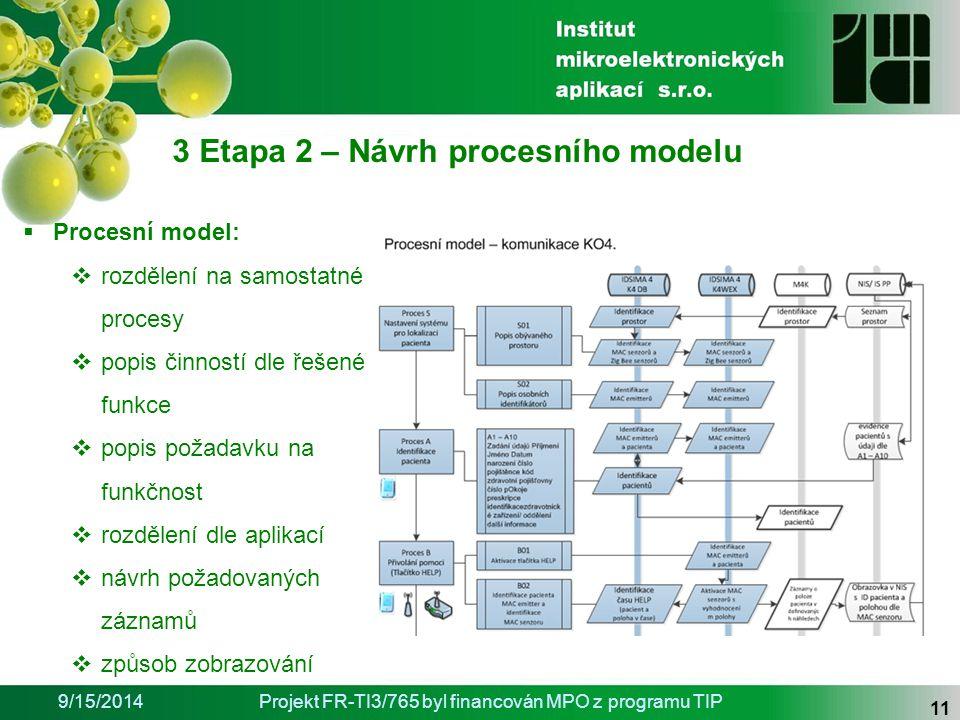 9/15/2014Projekt FR-TI3/765 byl financován MPO z programu TIP 11 3 Etapa 2 – Návrh procesního modelu  Procesní model:  rozdělení na samostatné procesy  popis činností dle řešené funkce  popis požadavku na funkčnost  rozdělení dle aplikací  návrh požadovaných záznamů  způsob zobrazování