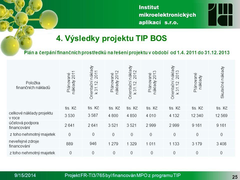 9/15/2014Projekt FR-TI3/765 byl financován MPO z programu TIP 25 4.