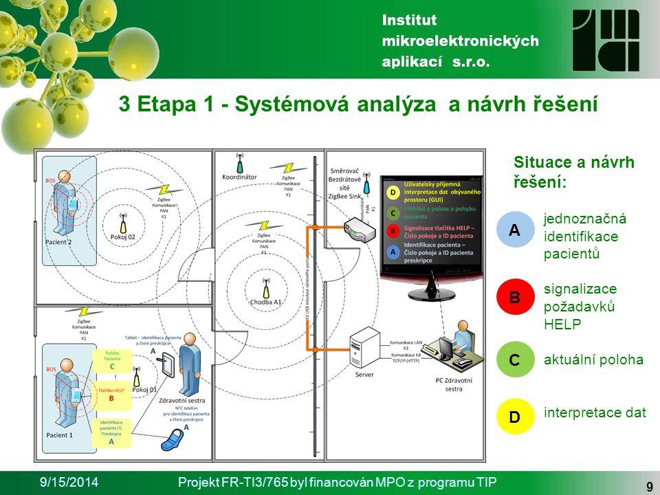 9/15/2014Projekt FR-TI3/765 byl financován MPO z programu TIP 10 Návrh modelového řešení spolupráce IDSIMA 4 s nemocničním informačním systémem (NIS).