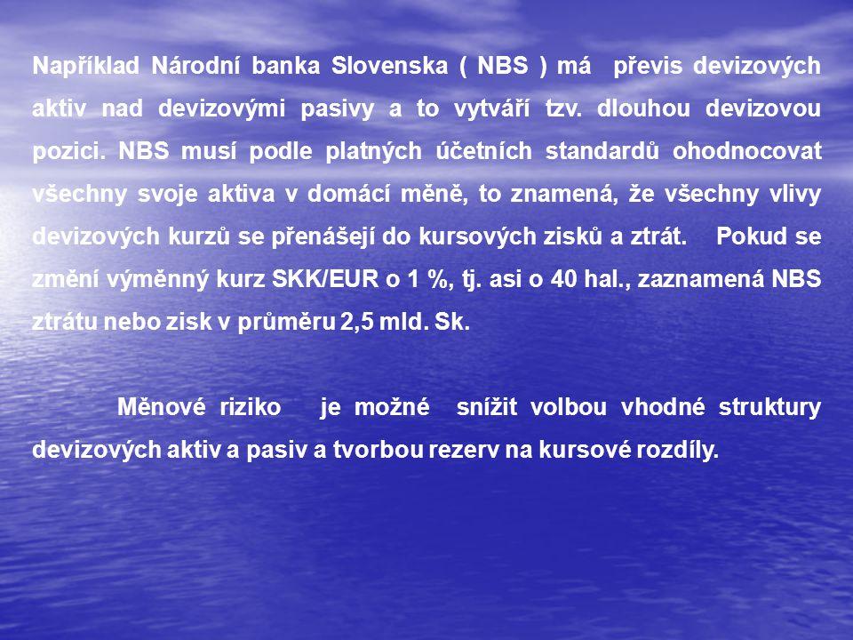 Například Národní banka Slovenska ( NBS ) má převis devizových aktiv nad devizovými pasivy a to vytváří tzv. dlouhou devizovou pozici. NBS musí podle