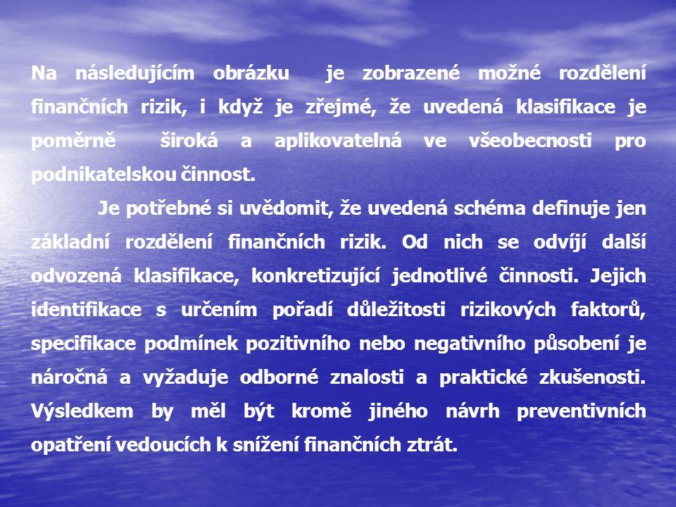 Na následujícím obrázku je zobrazené možné rozdělení finančních rizik, i když je zřejmé, že uvedená klasifikace je poměrně široká a aplikovatelná ve všeobecnosti pro podnikatelskou činnost.