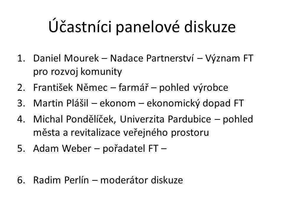 Struktura panelu Krátké představení každého panelisty, max 5 minut Diskuze mezi panelisty na položené otázky Diskuze pléna, odpovědi na připomínky a poznámky.