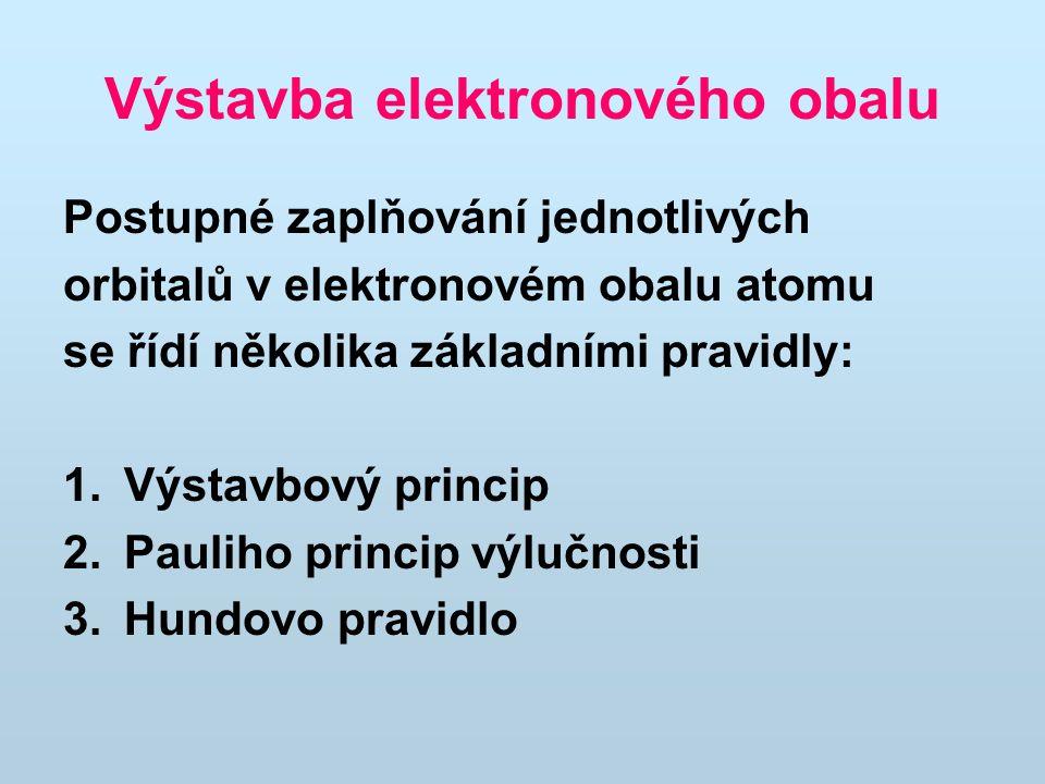 Výstavba elektronového obalu Postupné zaplňování jednotlivých orbitalů v elektronovém obalu atomu se řídí několika základními pravidly: 1.Výstavbový p