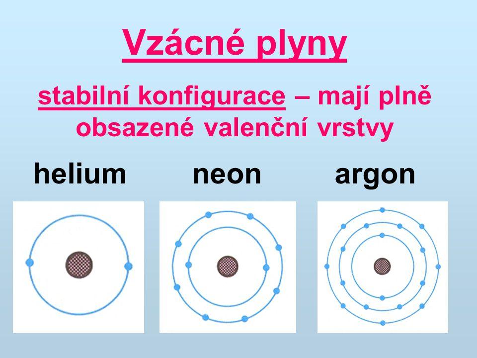 Vzácné plyny stabilní konfigurace – mají plně obsazené valenční vrstvy helium neon argon