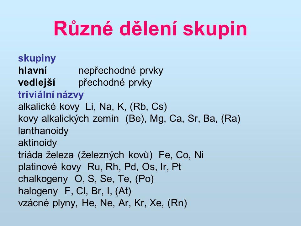 Různé dělení skupin skupiny hlavní nepřechodné prvky vedlejší přechodné prvky triviální názvy alkalické kovy Li, Na, K, (Rb, Cs) kovy alkalických zemi