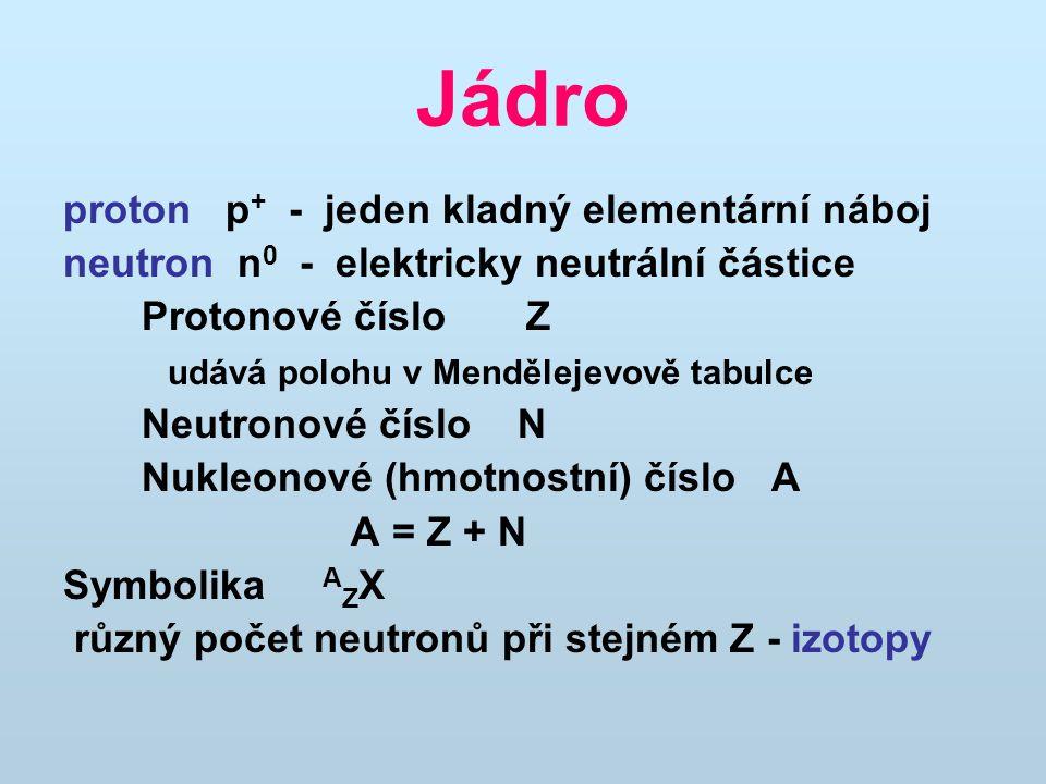 Jádro proton p + - jeden kladný elementární náboj neutron n 0 - elektricky neutrální částice Protonové číslo Z udává polohu v Mendělejevově tabulce Ne