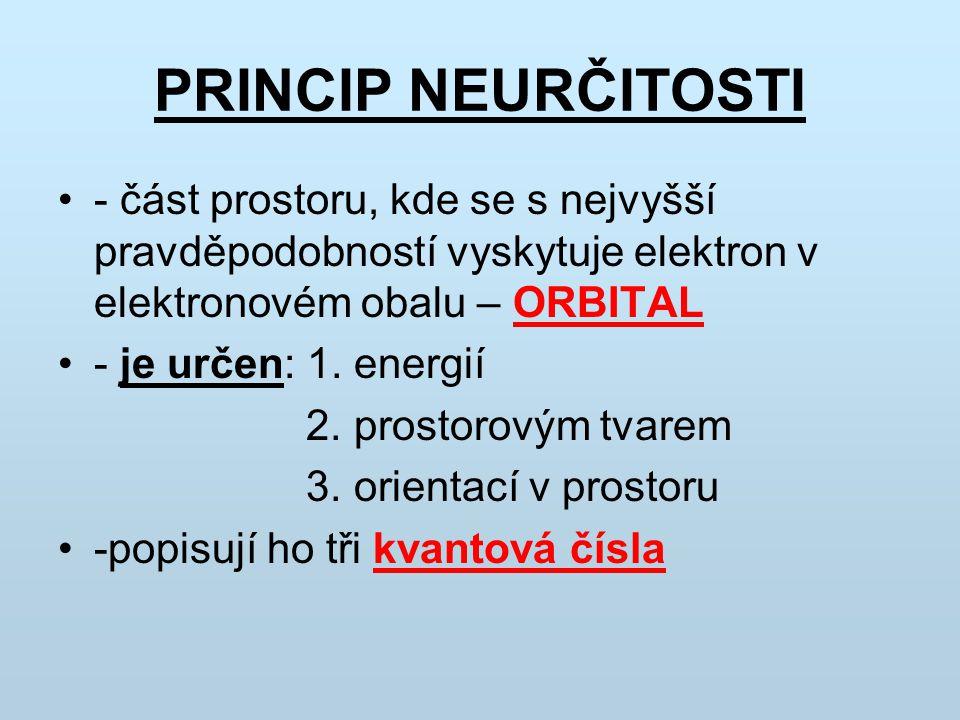 PRINCIP NEURČITOSTI - část prostoru, kde se s nejvyšší pravděpodobností vyskytuje elektron v elektronovém obalu – ORBITAL - je určen: 1. energií 2. pr