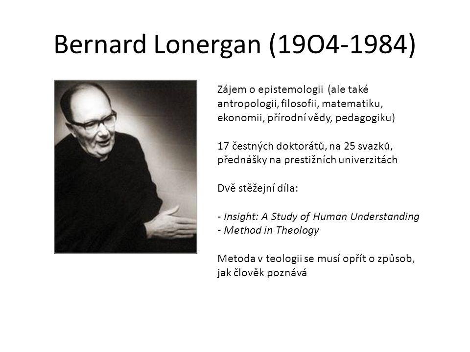Bernard Lonergan (19O4-1984) Zájem o epistemologii (ale také antropologii, filosofii, matematiku, ekonomii, přírodní vědy, pedagogiku) 17 čestných dok