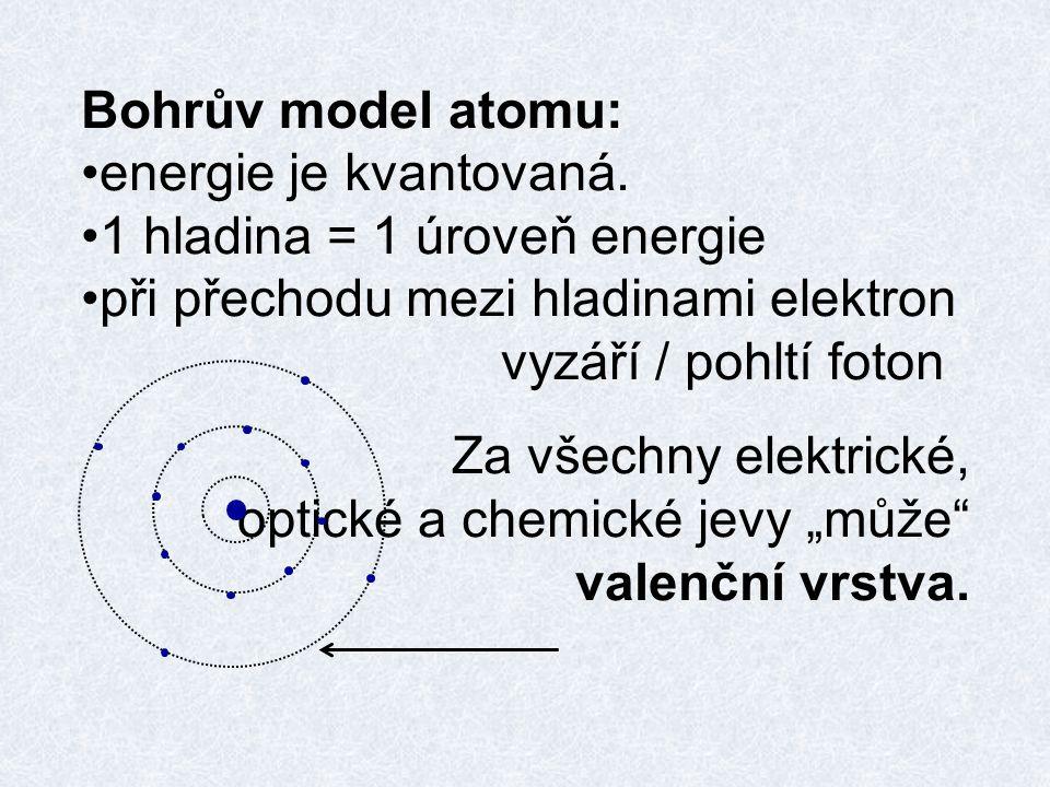 Bohrův model atomu: energie je kvantovaná. 1 hladina = 1 úroveň energie při přechodu mezi hladinami elektron vyzáří / pohltí foton Za všechny elektric
