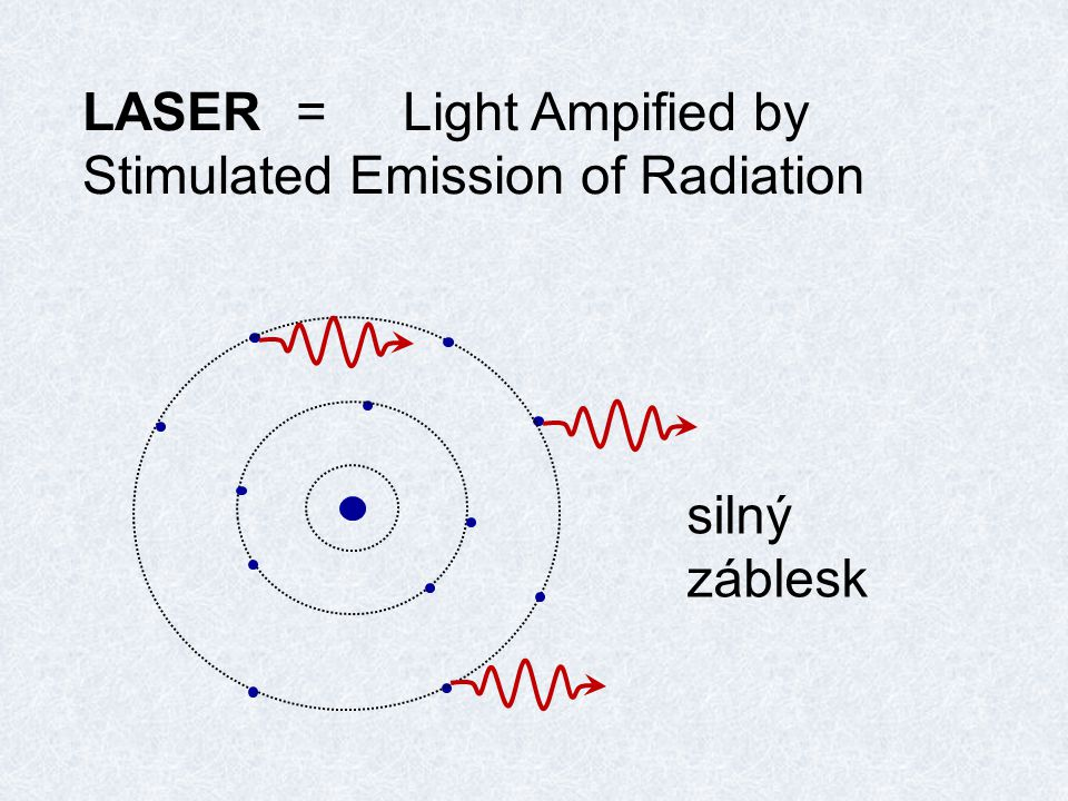 LASER=Light Ampified by Stimulated Emission of Radiation silný záblesk