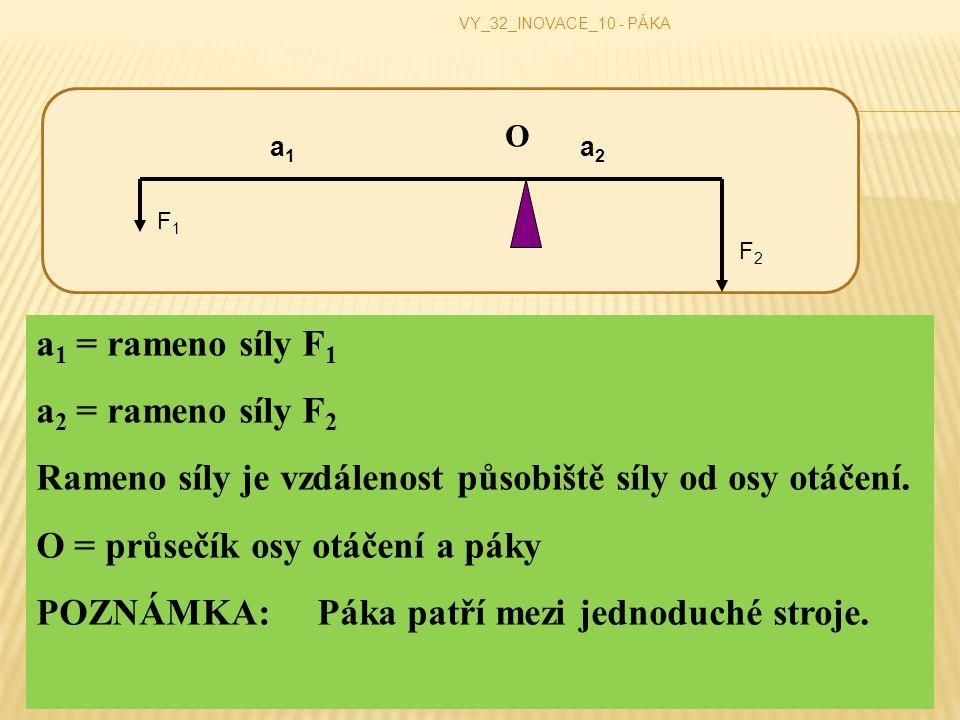 O F1F1 F2F2 a1a1 a2a2 a 1 = rameno síly F 1 a 2 = rameno síly F 2 Rameno síly je vzdálenost působiště síly od osy otáčení.