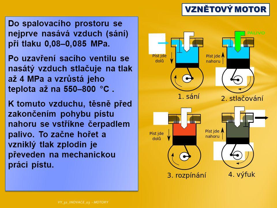 Použití motorů. VY_32_INOVACE_03 - MOTORY
