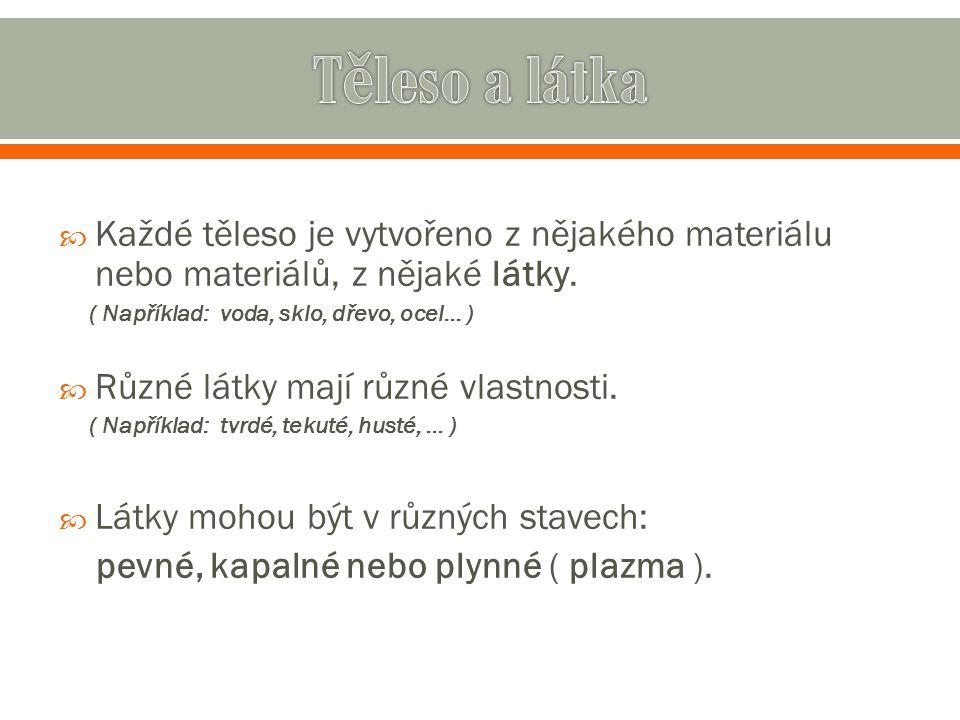 Fyzika pro 6.ročník základní školy, SPN – pedagogické nakladatelství, a.s., Praha 2000 ( Str.
