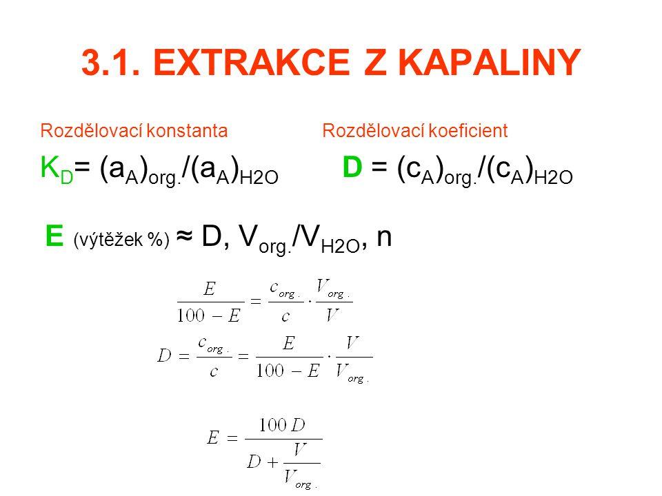 3.1. EXTRAKCE Z KAPALINY Rozdělovací konstanta Rozdělovací koeficient K D = (a A ) org. /(a A ) H2O D = (c A ) org. /(c A ) H2O E (výtěžek %) ≈ D, V o