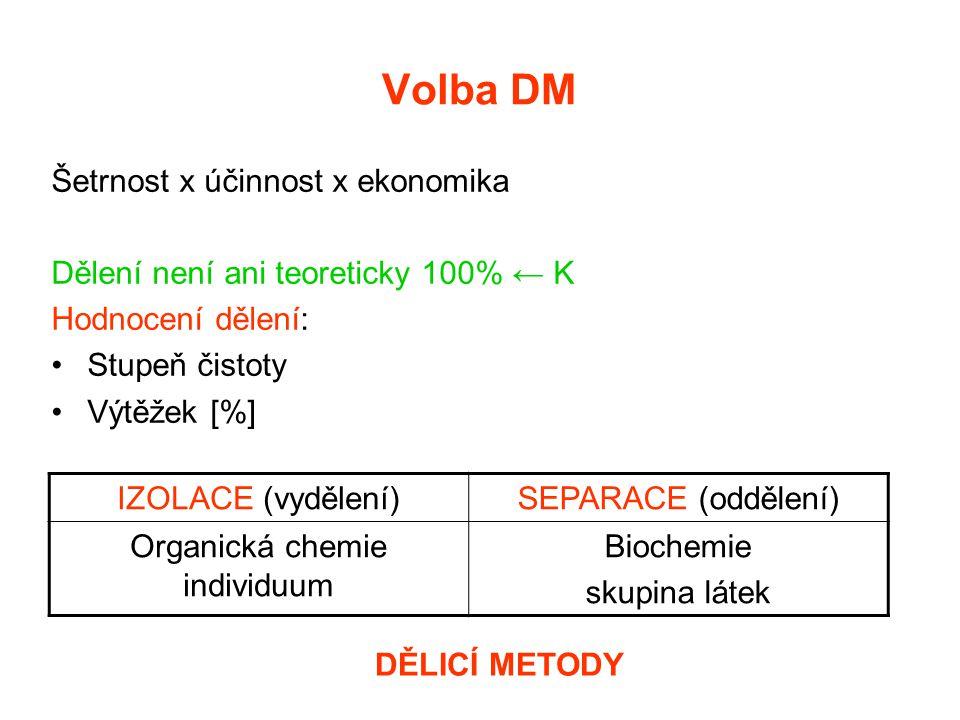 Volba DM Šetrnost x účinnost x ekonomika Dělení není ani teoreticky 100% ← K Hodnocení dělení: Stupeň čistoty Výtěžek [%] IZOLACE (vydělení)SEPARACE (