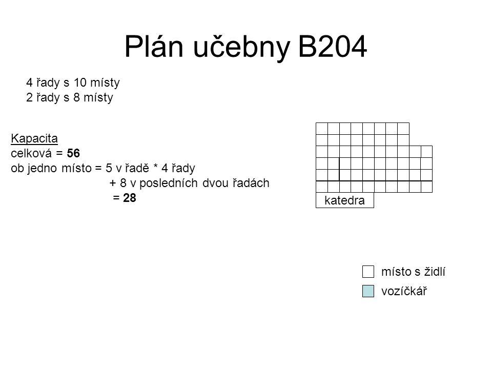 Plán učebny B204 4 řady s 10 místy 2 řady s 8 místy Kapacita celková = 56 ob jedno místo = 5 v řadě * 4 řady + 8 v posledních dvou řadách = 28 místo s židlí vozíčkář katedra