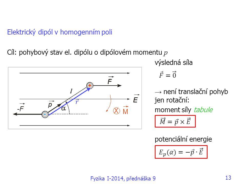 13 Elektrický dipól v homogenním poli Cíl: pohybový stav el. dipólu o dipólovém momentu p výsledná síla → není translační pohyb jen rotační: moment sí