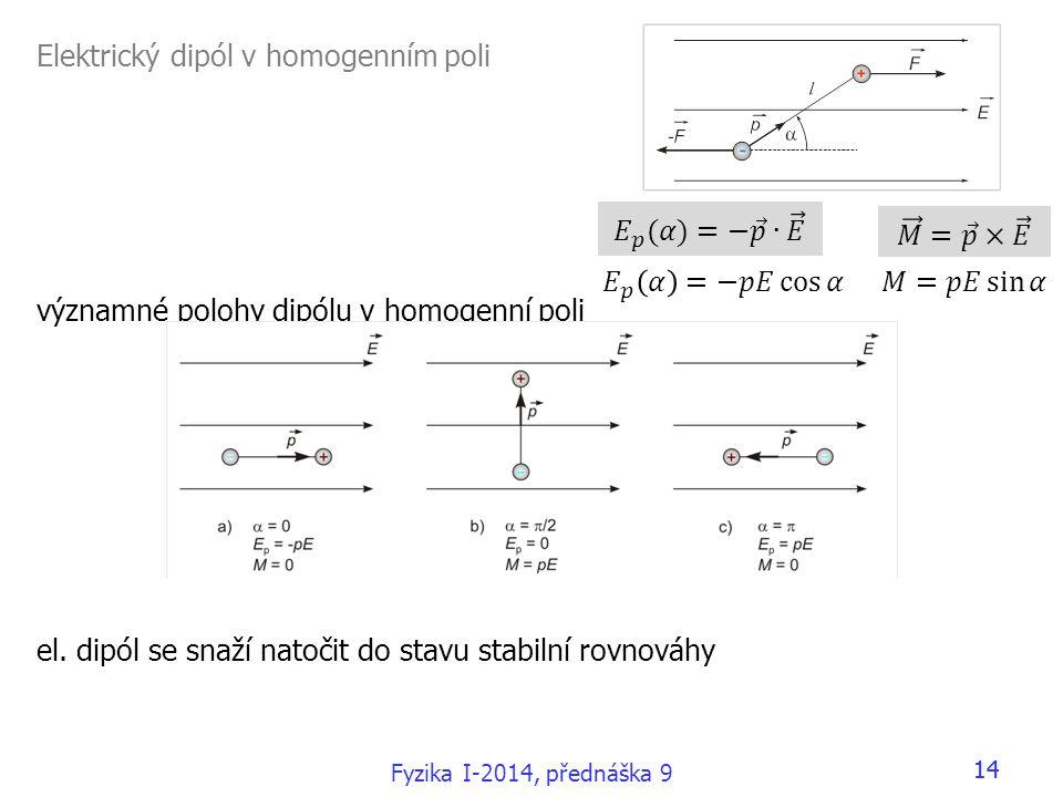 14 Elektrický dipól v homogenním poli významné polohy dipólu v homogenní poli el. dipól se snaží natočit do stavu stabilní rovnováhy Fyzika I-2014, př