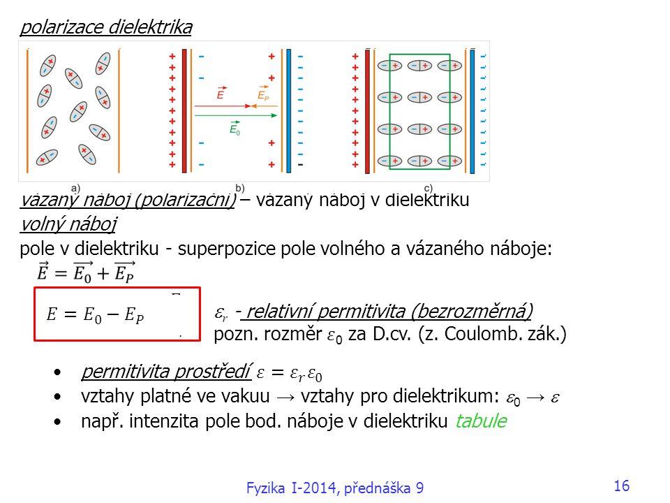 16 Fyzika I-2014, přednáška 9