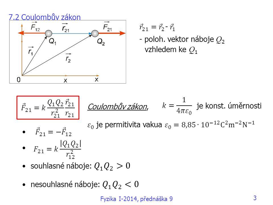 3 - poloh. vektor náboje Q 2 vzhledem ke Q 1 je konst. úměrnosti Fyzika I-2014, přednáška 9