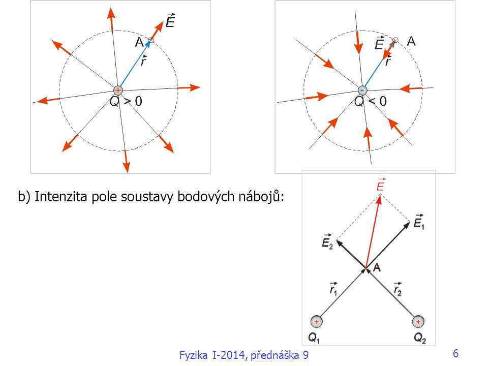 7 Pole elektrického dipólu elektrický dipól – tvořen dvěma bod.