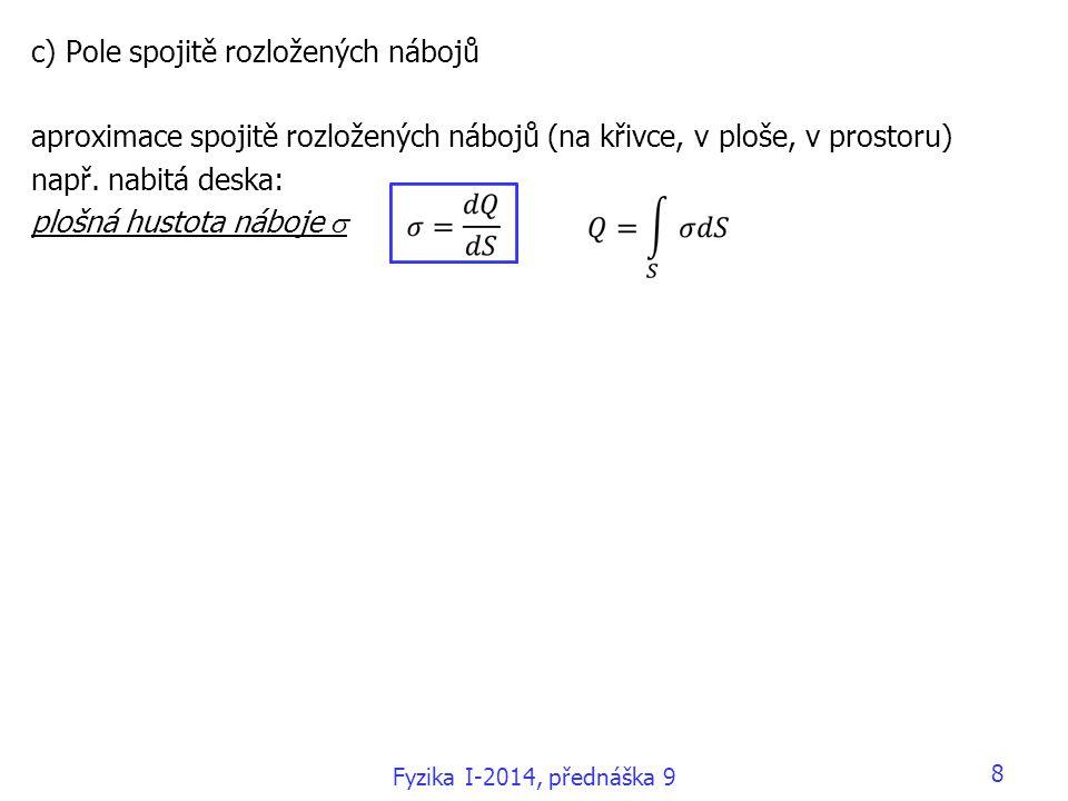 8 c) Pole spojitě rozložených nábojů aproximace spojitě rozložených nábojů (na křivce, v ploše, v prostoru) např. nabitá deska: plošná hustota náboje