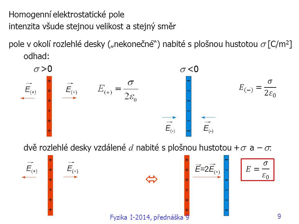 """9 Homogenní elektrostatické pole intenzita všude stejnou velikost a stejný směr pole v okolí rozlehlé desky (""""nekonečné"""") nabité s plošnou hustotou """