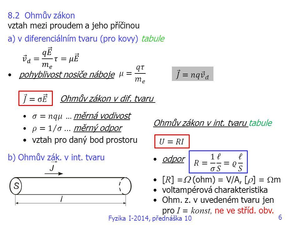 8.2 Ohmův zákon vztah mezi proudem a jeho příčinou Ohmův zákon v int. tvaru tabule odpor [ R ] =  (ohm) = V/A, [  ] =  m voltampérová charakteristi