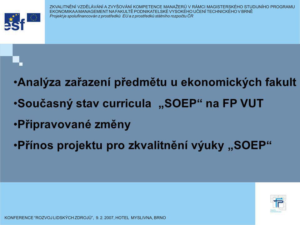 UniverzitaFakultaPředmětKredityPov./ výběr.Zakončení VUTFPSOEP3Pov.volz VŠEPHFPE6Výber.zk MUESFPE4Výběr.zk MZLUPEFPE4Pov.zk VŠBEFE ve veř.správě 2Pov.volzk