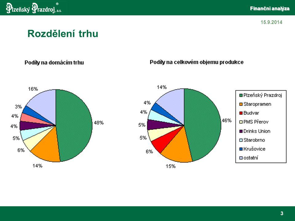 Finanční analýza 4 15.9.2014 Profil společnosti a základní fakta Cesta k dominanci Privatizace (hl.
