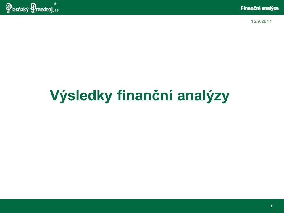 Finanční analýza 28 15.9.2014 Spider analýzy