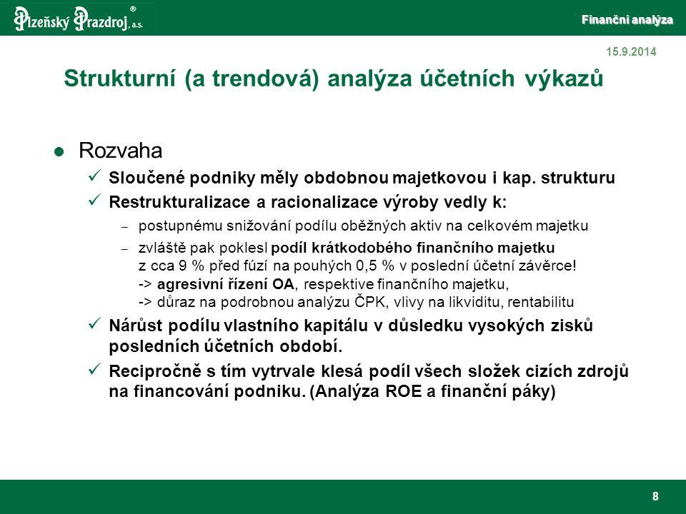 Finanční analýza 19 15.9.2014 Rozbor čistého pracovního kapitálu (ČPK) Obratový cyklus peněz a jeho vliv na potřebu fin.