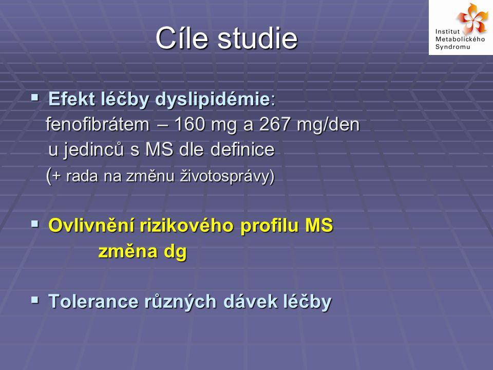 Cíle studie  Efekt léčby dyslipidémie: fenofibrátem – 160 mg a 267 mg/den fenofibrátem – 160 mg a 267 mg/den u jedinců s MS dle definice ( + rada na změnu životosprávy) ( + rada na změnu životosprávy)  Ovlivnění rizikového profilu MS změna dg změna dg  Tolerance různých dávek léčby