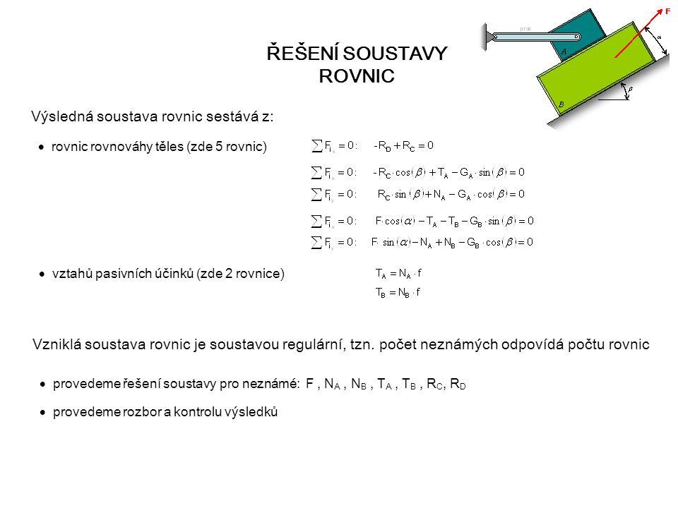 ŘEŠENÍ SOUSTAVY ROVNIC Výsledná soustava rovnic sestává z:  rovnic rovnováhy těles (zde 5 rovnic)  vztahů pasivních účinků (zde 2 rovnice) Vzniklá soustava rovnic je soustavou regulární, tzn.