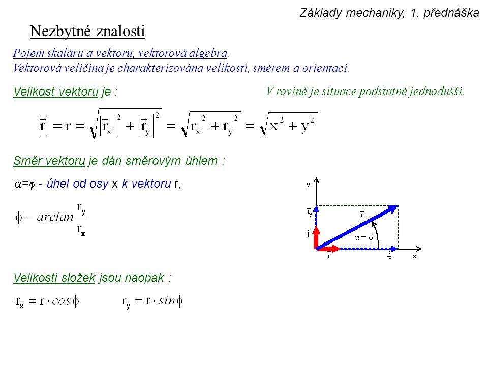 Nezbytné znalosti Pojem skaláru a vektoru, vektorová algebra. Vektorová veličina je charakterizována velikostí, směrem a orientací. V rovině je situac