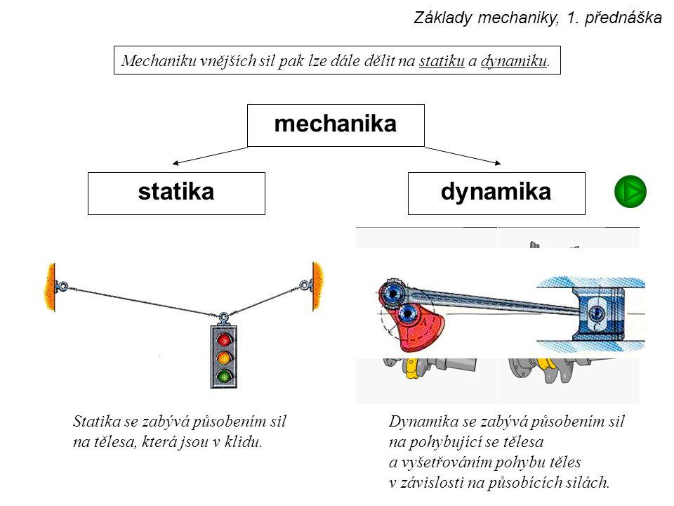 mechanika dynamikastatika Mechaniku vnějších sil pak lze dále dělit na statiku a dynamiku. Statika se zabývá působením sil na tělesa, která jsou v kli