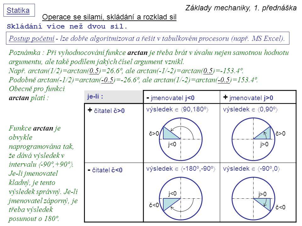 Základy mechaniky, 1. přednáška Statika Skládání více než dvou sil. Operace se silami, skládání a rozklad sil Postup početní - lze dobře algoritmizova