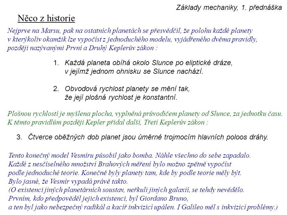 Základy mechaniky, 1.přednáška Statika Přeložení síly mimo nositelku.