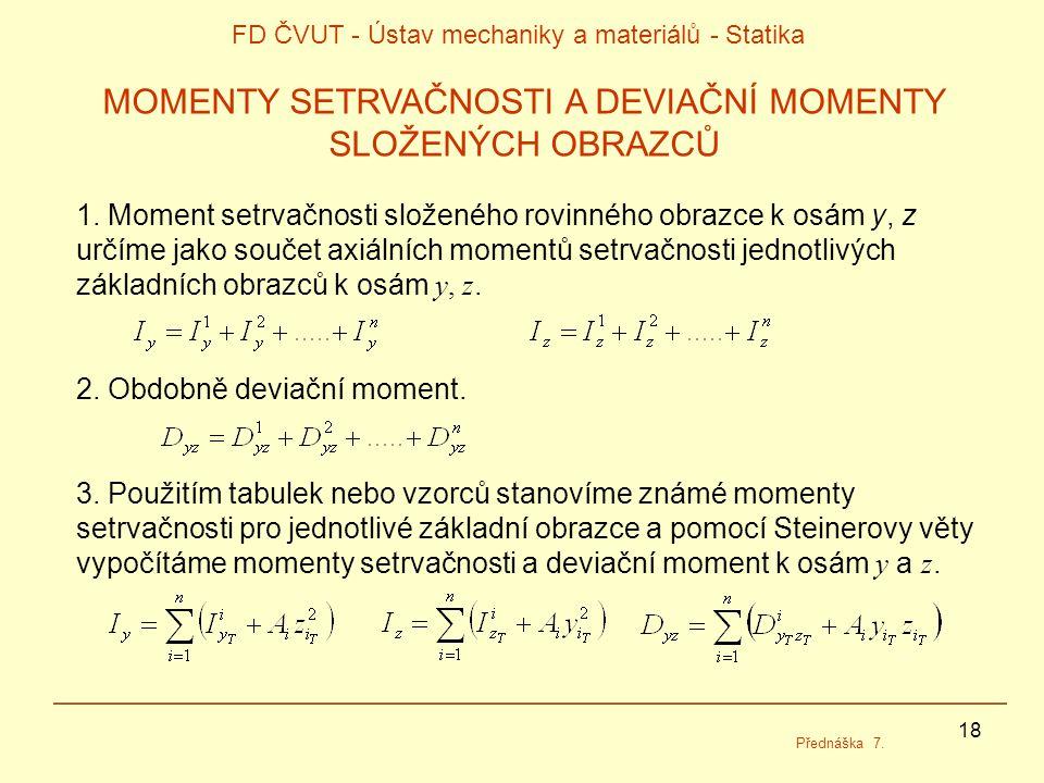 18 FD ČVUT - Ústav mechaniky a materiálů - Statika Přednáška 7.