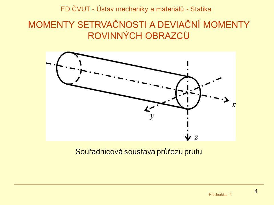 4 FD ČVUT - Ústav mechaniky a materiálů - Statika Přednáška 7.