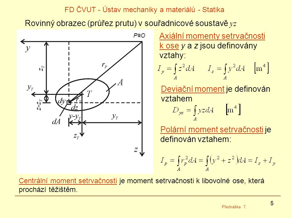 5 FD ČVUT - Ústav mechaniky a materiálů - Statika Přednáška 7.
