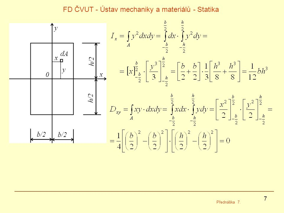 7 FD ČVUT - Ústav mechaniky a materiálů - Statika Přednáška 7. x y x y dA b/2 h/2 0