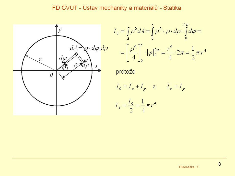 8 FD ČVUT - Ústav mechaniky a materiálů - Statika Přednáška 7. r y x 0 protože