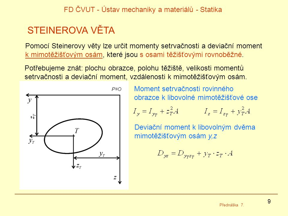 9 FD ČVUT - Ústav mechaniky a materiálů - Statika Přednáška 7.
