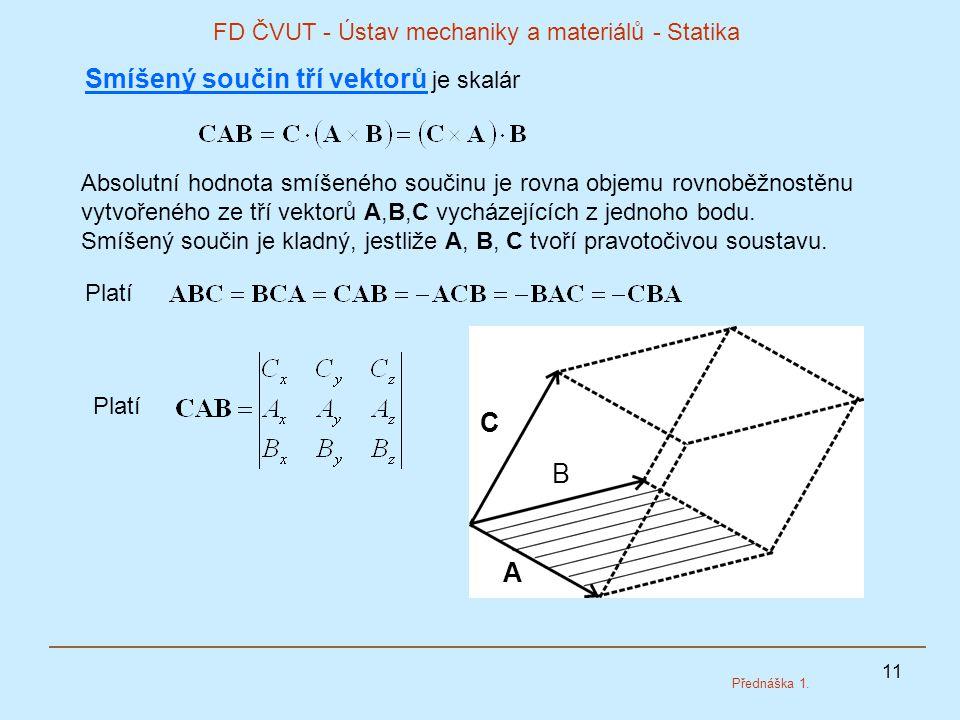 11 FD ČVUT - Ústav mechaniky a materiálů - Statika Přednáška 1. Smíšený součin tří vektorů je skalár Absolutní hodnota smíšeného součinu je rovna obje