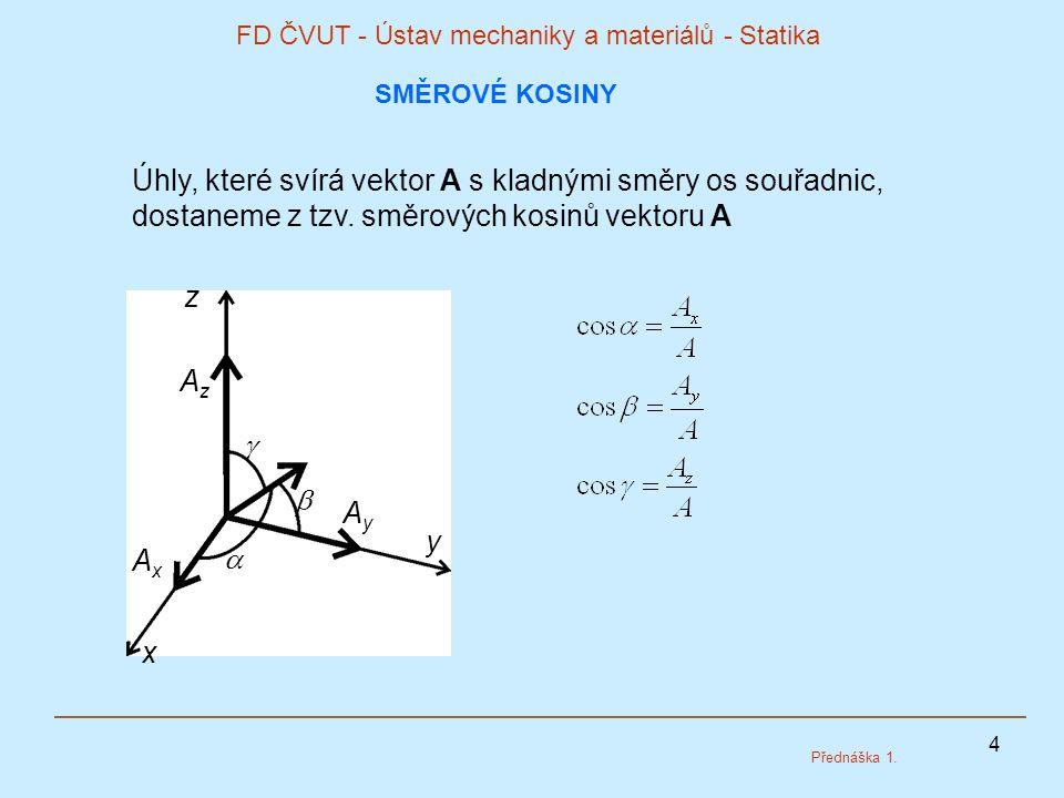 4 FD ČVUT - Ústav mechaniky a materiálů - Statika Přednáška 1. SMĚROVÉ KOSINY Úhly, které svírá vektor A s kladnými směry os souřadnic, dostaneme z tz