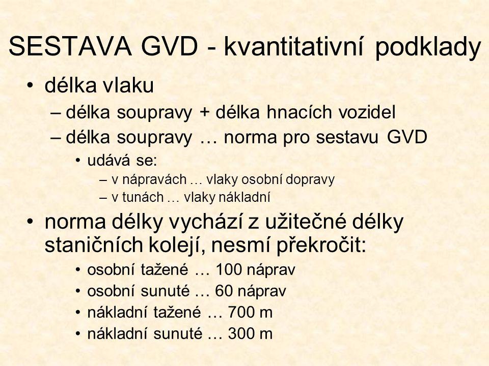 SESTAVA GVD - kvantitativní podklady délka vlaku –délka soupravy + délka hnacích vozidel –délka soupravy … norma pro sestavu GVD udává se: –v nápravác