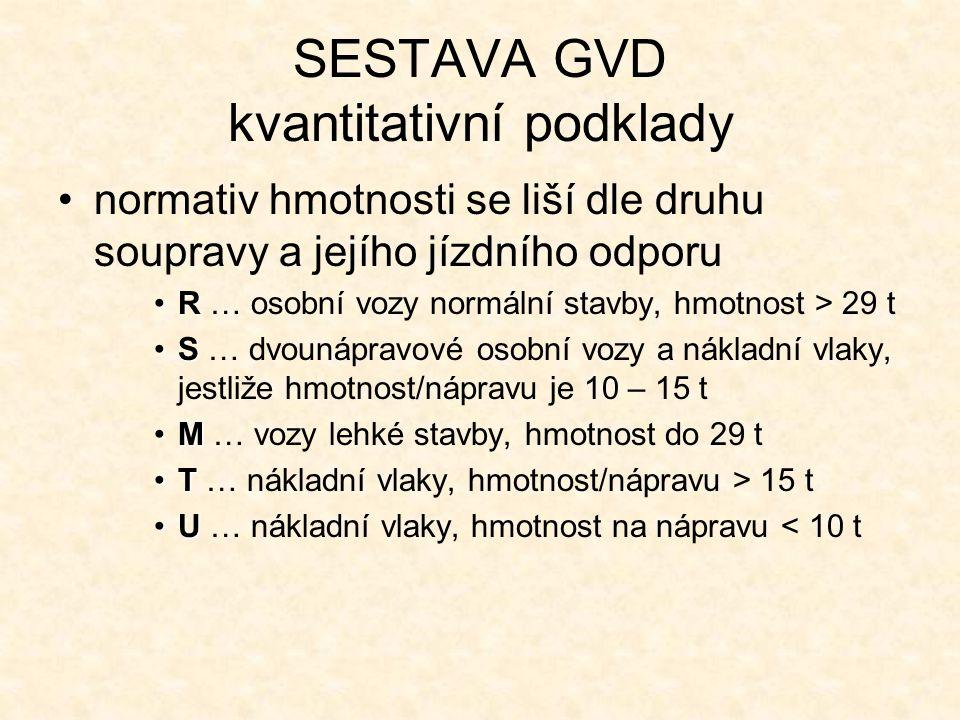 SESTAVA GVD kvantitativní podklady normativ hmotnosti se liší dle druhu soupravy a jejího jízdního odporu RR … osobní vozy normální stavby, hmotnost >